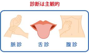 脈診、舌診、腹診-すべて診断は主観的