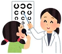 イメージ画像:視力検査
