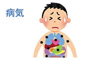 病気のイメージ図